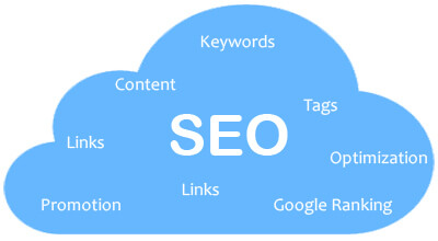SEO Services in Surat